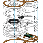 Venn Zero + AIY Diagram