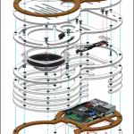 Venn Pi + AIY Diagram